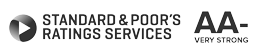 Standard & Poor's Rating Services